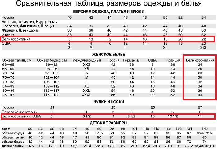 Таблица Размеров Одежды Россия